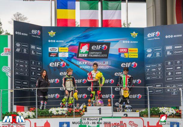 CIV-Round-04-RACE-Mugello-2018-63