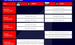 CEV a anunțat datele și orașele care vor găzdui competiția la finalul verii